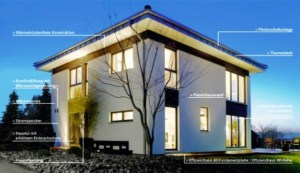 wie die kfw energieeffizienz im gewerbe f rdert energyload. Black Bedroom Furniture Sets. Home Design Ideas