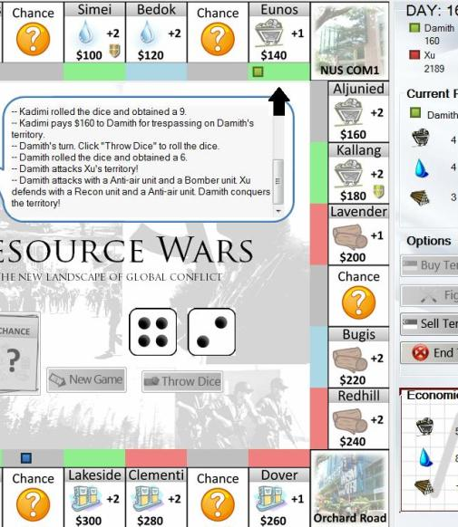 Goh Chun Teck, Lim Xian You, Sum Qing Wei, Tong Huu Khiem. Resource Wars.2011. A hot-seat multiplayer game where players compete with each other for territories that generate resources such as coal, water, gold and gas. A Player can sell resources for money, which he can use to purchase even more territories to grow his empire, or fight with other players to attempt to conquer their territories. NatiOnal University of Singapore. CS2103 Projects AY10/11 Semester 1