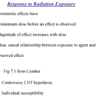 Effects of Radiation on Health...It All Began in 1895…