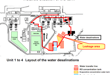 Water leakage from the concentrated water tank 3