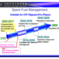 Taiwan looks globally for help managing spent nuclear fuel