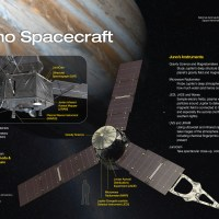 Juno spacecraft demonstrates viability of solar power in deep space