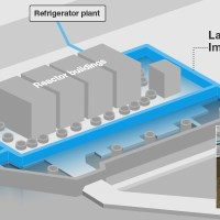 TEPCO admits that ice wall will not stop groundwater from entering crippled Fukushima Daiichi reactor buildings
