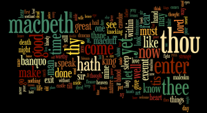 Shakespeare_Macbeth Wordle