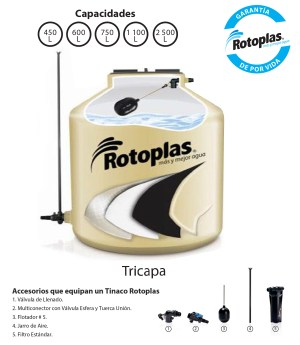 tricapa
