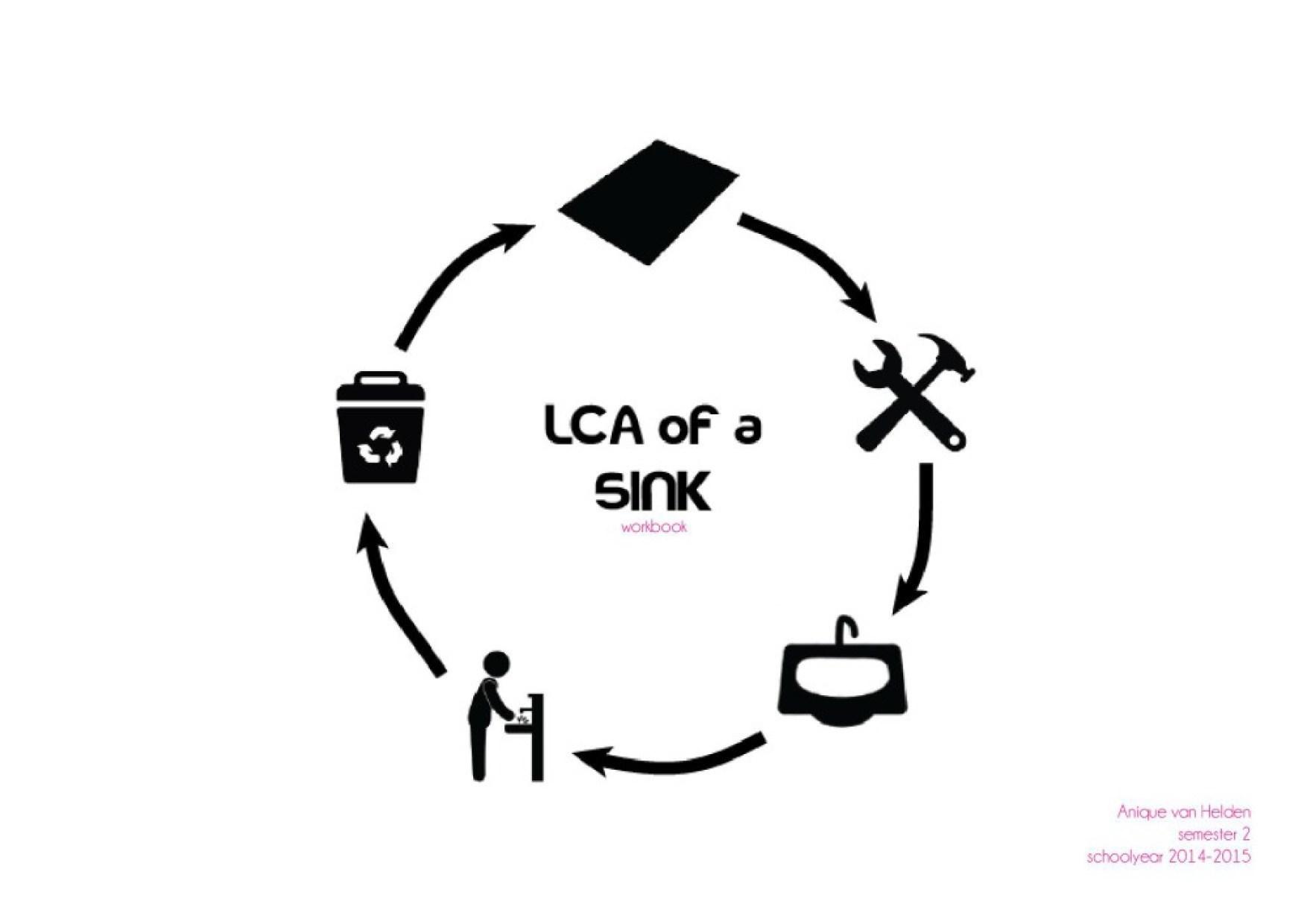 Anique LCA - semester 2-page-001
