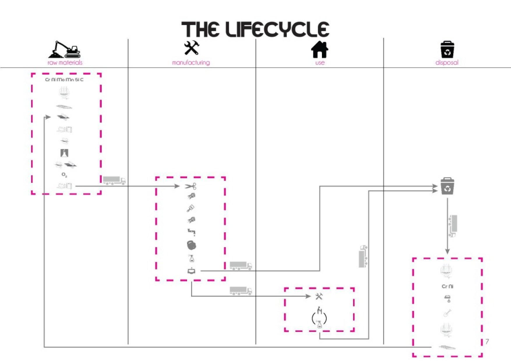 Anique LCA - semester 2-page-009