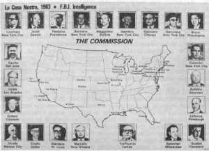 CommissionChart1963