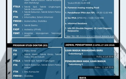 Form Pengunjung Open House Pascasarjana ITS – 26 Mei 2018