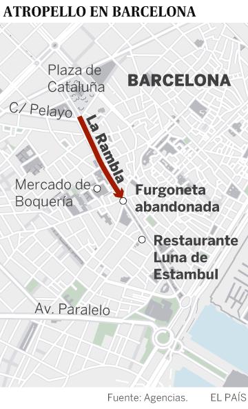 Un atentado terrorista en Barcelona provoca al menos 13 muertos