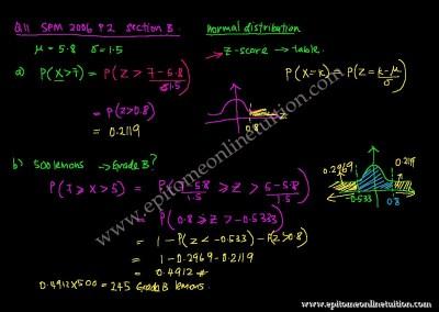 Chapter 2 – Quadratic Equations