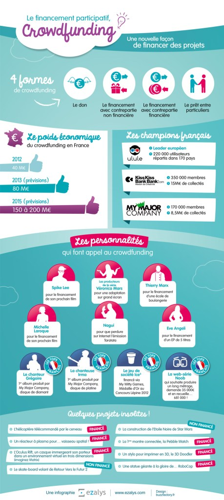 Infographie_Crowdfunding