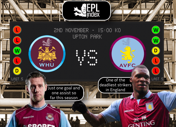 West Ham Vs Aston Villa