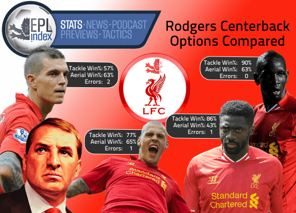 Rodgers Centre Backs