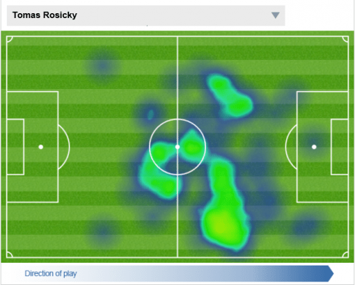 Heat map courtesy of the Daily Mail match zone.