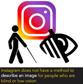 Instagram does not have a method to describe an image for people who are blind or low vision