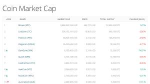 coin-market-cap