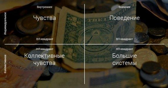 Квадранты и деньги