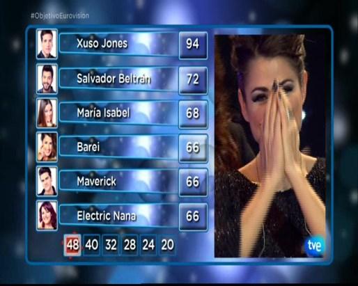 Barei tops the televote