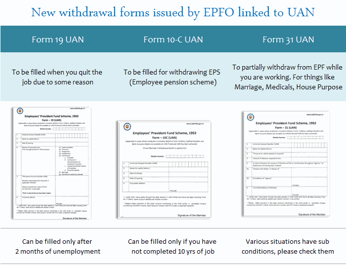 new-epf-withdrawal-forms2