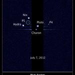 A descoberta da 5ª lua de Plutão e as implicações na missão New Horizons