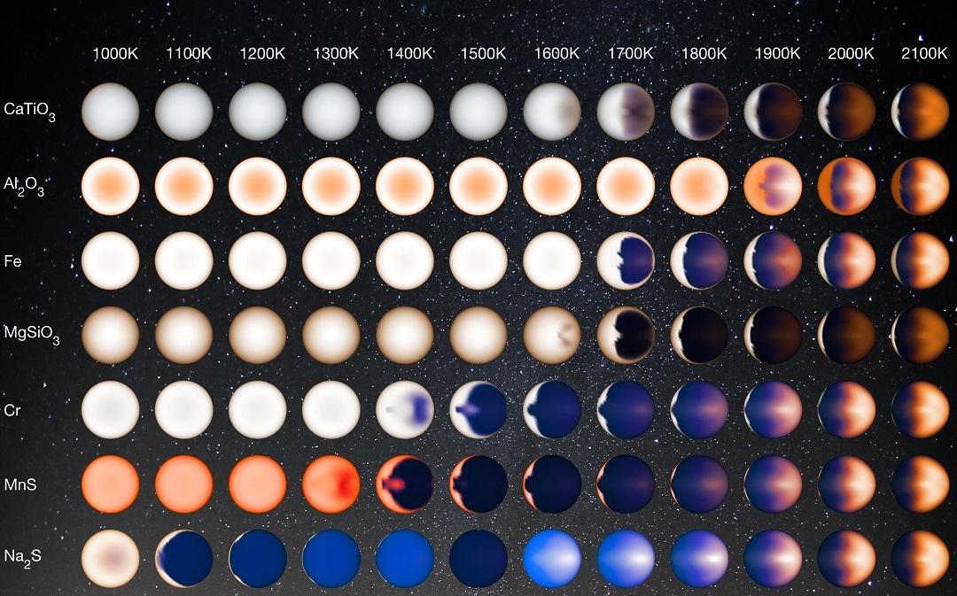 """Previsão do tempo: """"Noites nubladas e dias ensolarados nos longínquos Júpiteres quentes"""""""