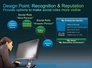 DesignPoint Social Roles