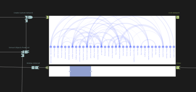 Quadrigram is a visual programming language particularly designed for iterative data exploration and explanation