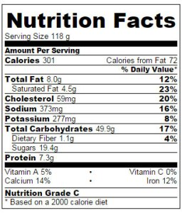 baked-donuts-nutrition-facts