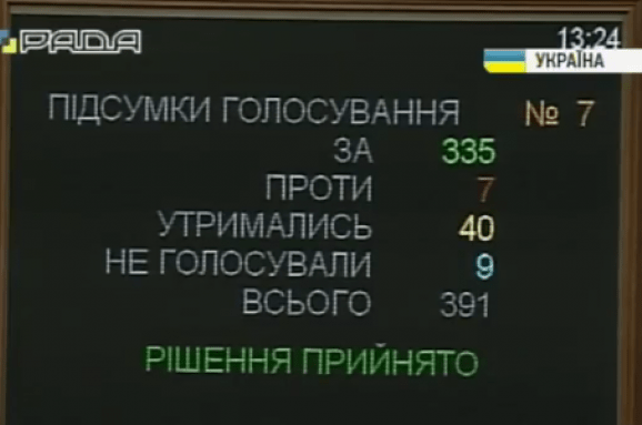 At June 2 335 MPs out of 391 registered voted for the Constitutional Amendments