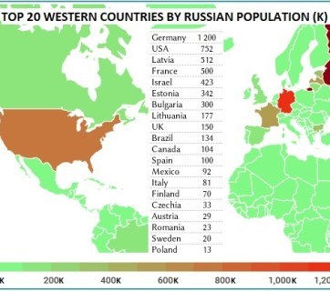 Twenty countries in Europe and the Americas with largest Russian populations (Data source: kommersant.ru)