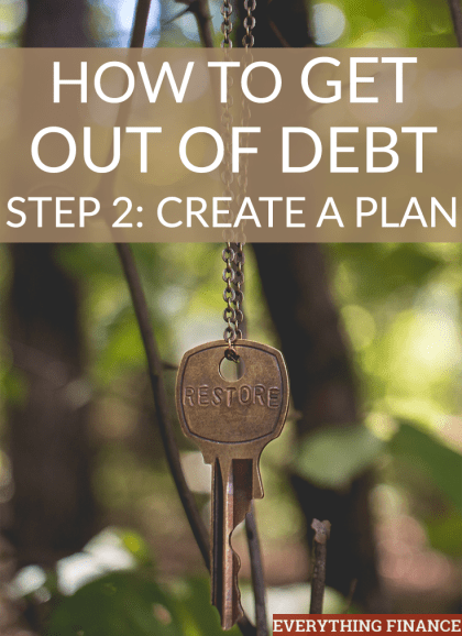 Wondering how to get out of debt before a certain date? You have to create a plan in order to get there. Here's how to figure out your debt freedom date.