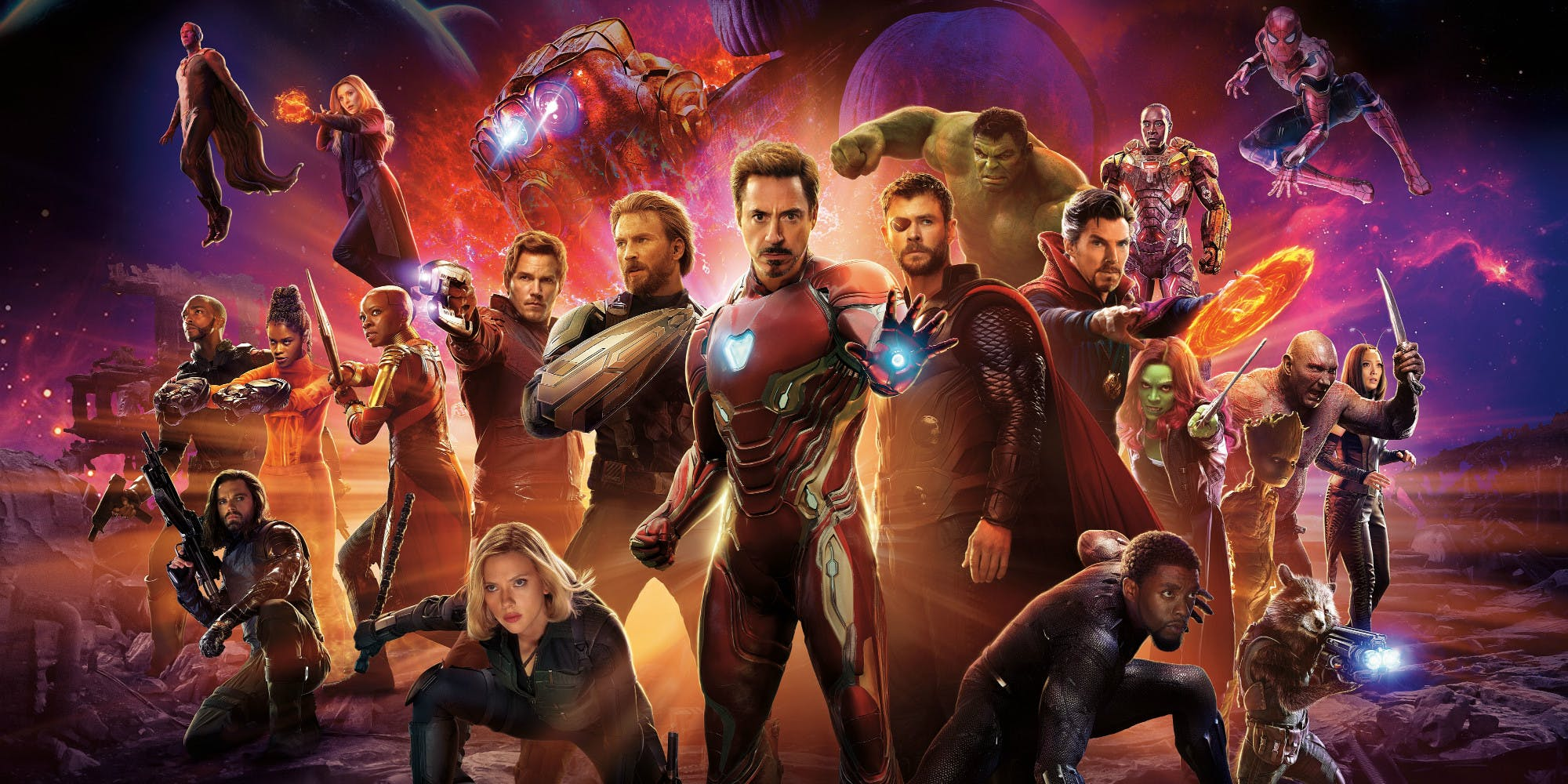 Who Dies and Who Lives in AVENGERS  INFINITY WAR      Spoiler Review     Who Dies and Who Lives in AVENGERS  INFINITY WAR      Spoiler Review