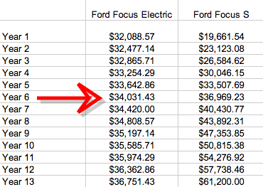 Ford Focus Electric-5