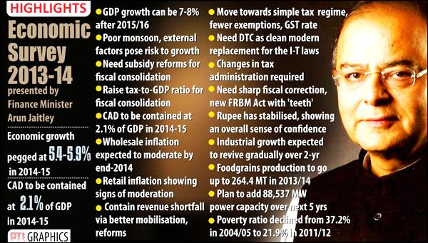 basic features of indian economy The basic feature of the rolling plans was that: (a) no physical targets were visualized (b) revision of the achievements, of previous year (c) annual fluctuations in.