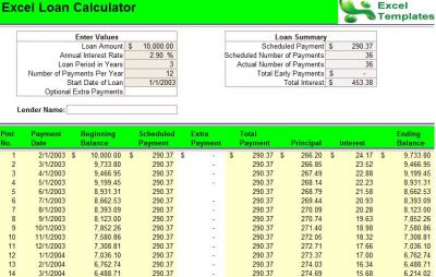 Loan Payoff Calculator Excel | Loan Payoff Calculator