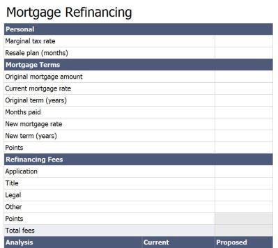 Free Mortgage Loan Refinance Calculator