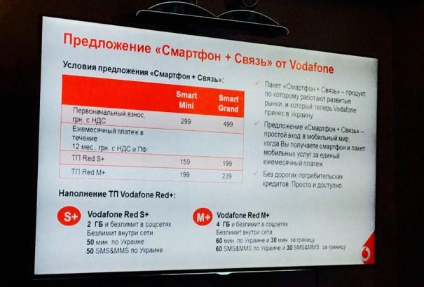 Смартфоны Vodafone