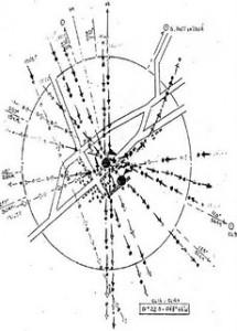 Gráfico que define apariciones de OVNIS en Colares