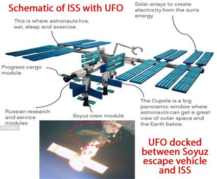 ¿Un OVNI acoplado a la Estación Espacial Internacional?