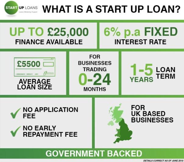loans-image
