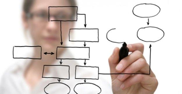 Sorganiser-de-manière-efficace