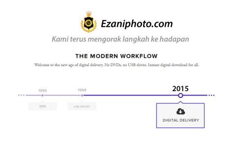 Ezaniphoto-Digital_Workflow