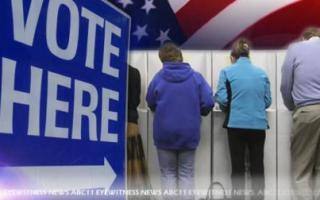 Voter I.D. Laws