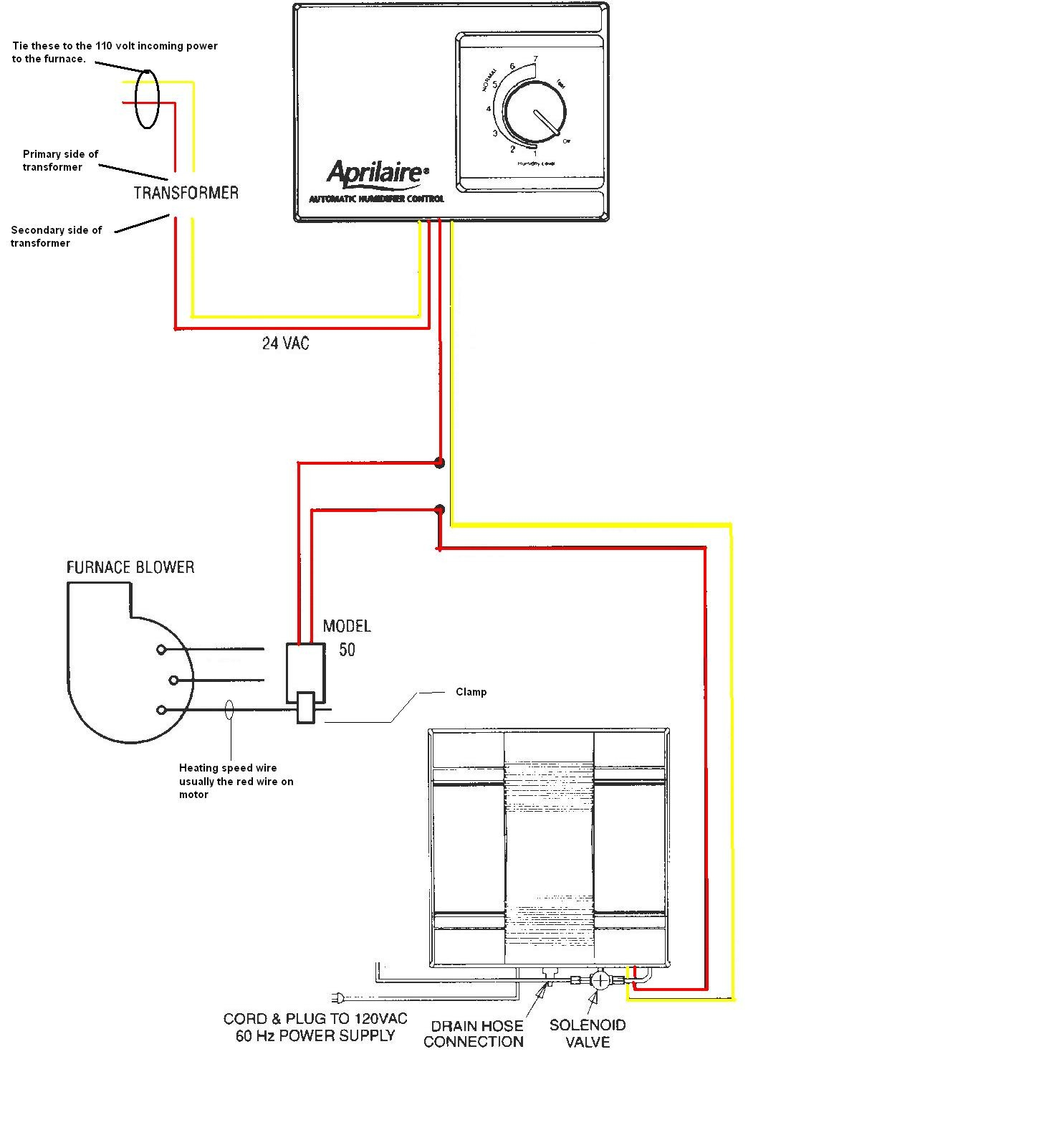 Bryant Humidifier Wiring Diagram Schematic Electronic Power Symbol Modern Aprilaire Wire Data Schema Rh Frana Co Rhjabvwisemamablog