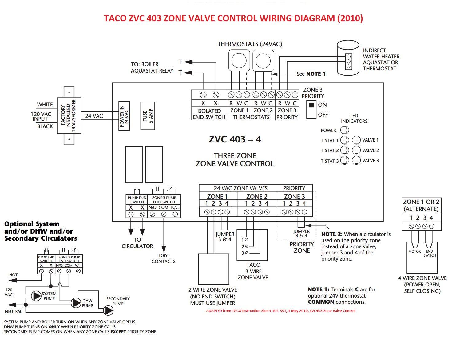 Honeywell V8043f Wiring Diagram Urh Yogaundstille De