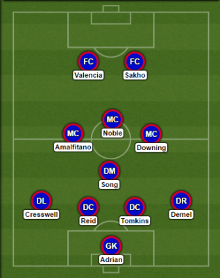 west ham line up vs united possible