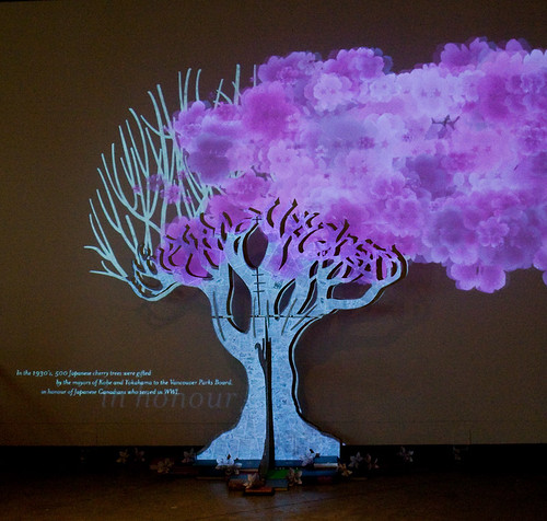 Tree of [Un]common Knowledge-8