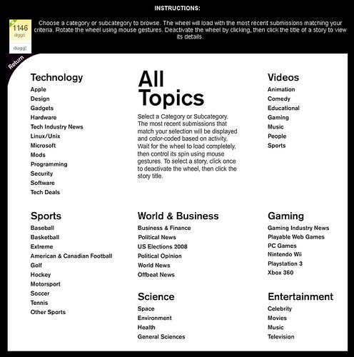 Digg Wheel of Upcoming: Choose a Topic