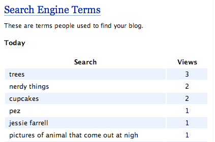 search-engine-terms-to-find-lisas-blog